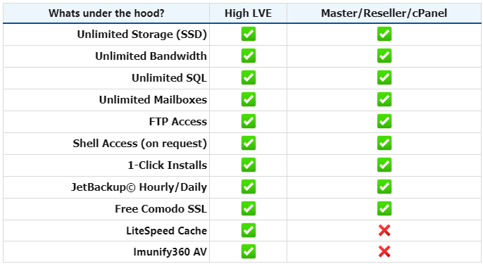 hosting-specification